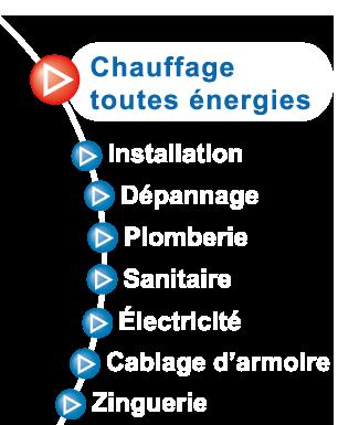 Jean Paul CHACUN à La Roche sur Yon (Vendée) - Chauffage, toutes énergies, électricité, câblage, armoire, installation, dépannage, chauffage, plomberie, sanitaire,...