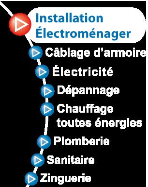 Jean Paul CHACUN à La Roche sur Yon (Vendée) - Electroménager, dépannage, toutes énergies, câblage, armoire, installation, chauffage, plomberie, sanitaire,...